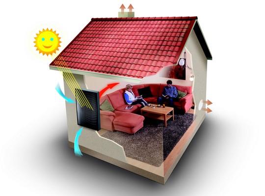 schema fungovani teplovzdusneho panelu